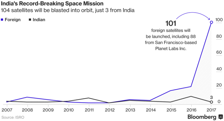 indias-space-mission